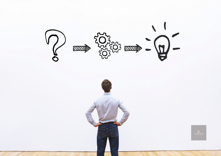 Folyamatok optimalizálása   Cég & Brand