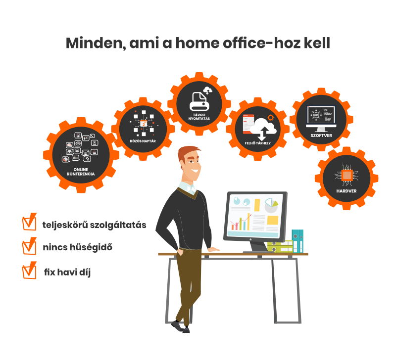 Home office, távmunka havidíjas megoldások